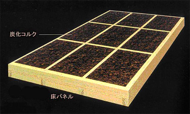 天然素材の炭化コルクパネルを使用